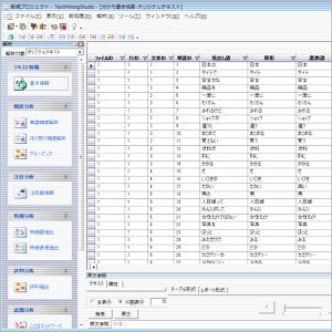 テキストマイニングソフト