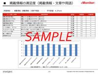 掲載情報の満足度評価レポート